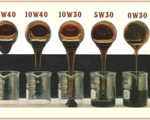 Вязкость масла – что означают цифры